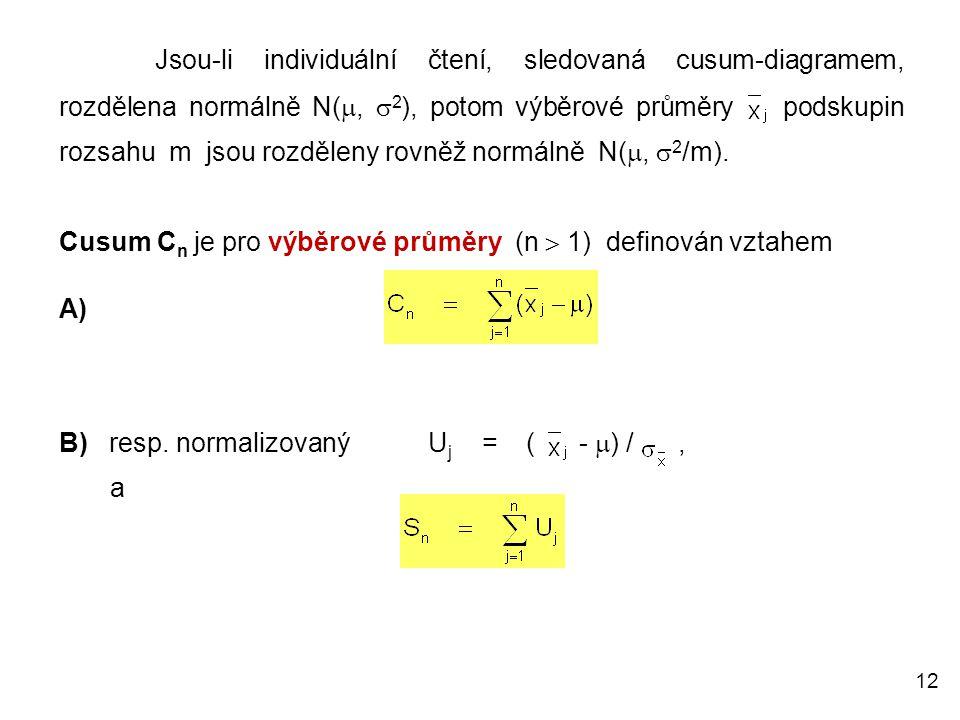 Jsou-li individuální čtení, sledovaná cusum-diagramem, rozdělena normálně N(, 2), potom výběrové průměry podskupin rozsahu m jsou rozděleny rovněž normálně N(, 2/m).