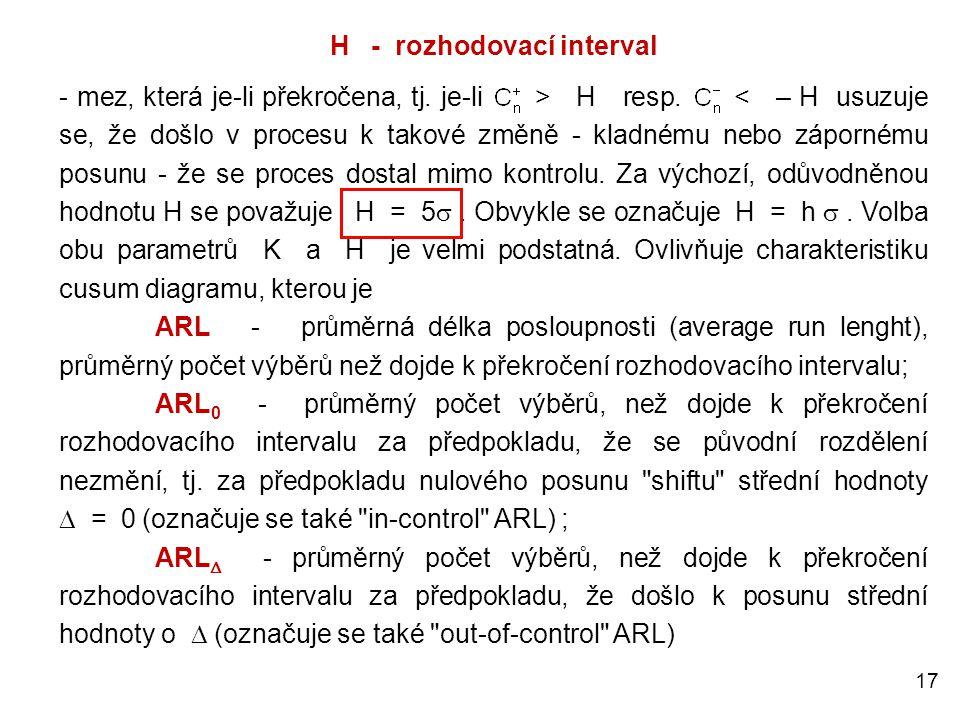 H - rozhodovací interval