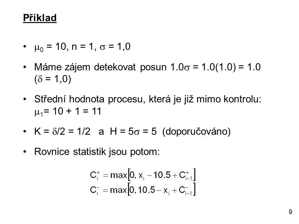 Příklad 0 = 10, n = 1,  = 1,0. Máme zájem detekovat posun 1.0 = 1.0(1.0) = 1.0 (d = 1,0)