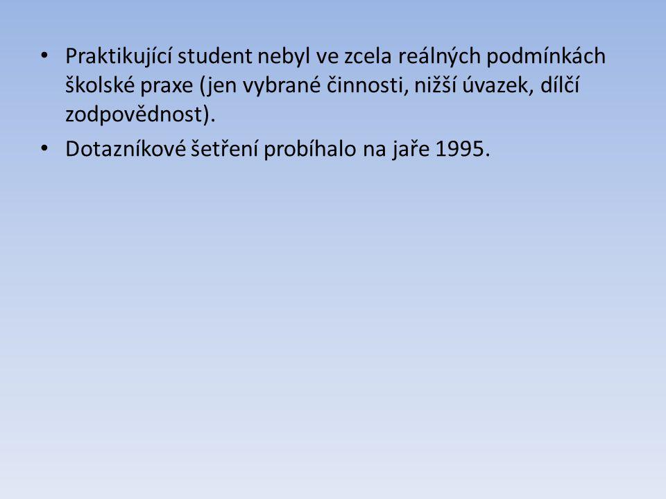 Praktikující student nebyl ve zcela reálných podmínkách školské praxe (jen vybrané činnosti, nižší úvazek, dílčí zodpovědnost).