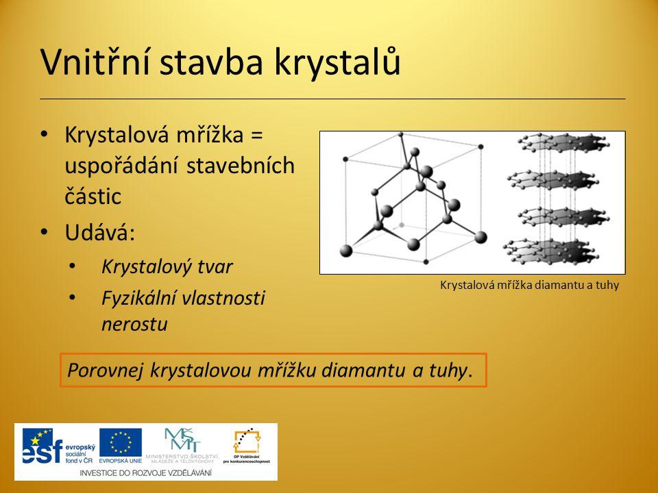 Vnitřní stavba krystalů