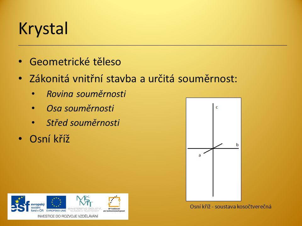 Krystal Geometrické těleso