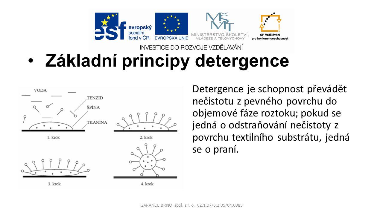 Základní principy detergence