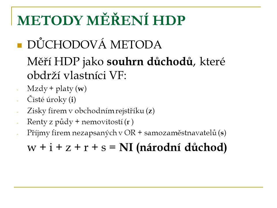 METODY MĚŘENÍ HDP DŮCHODOVÁ METODA