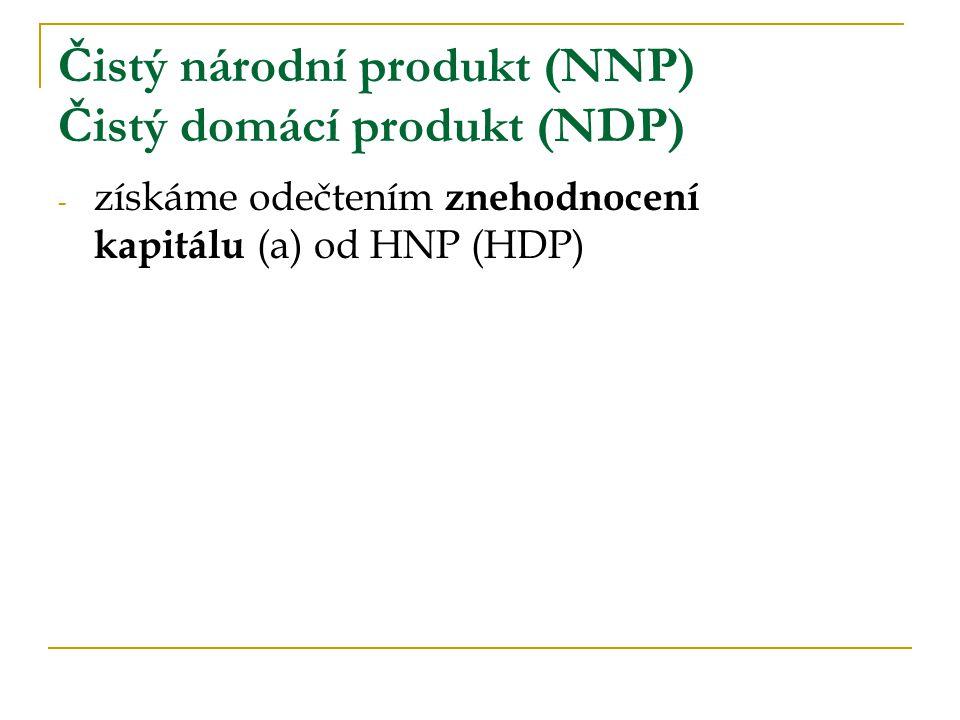 Čistý národní produkt (NNP) Čistý domácí produkt (NDP)