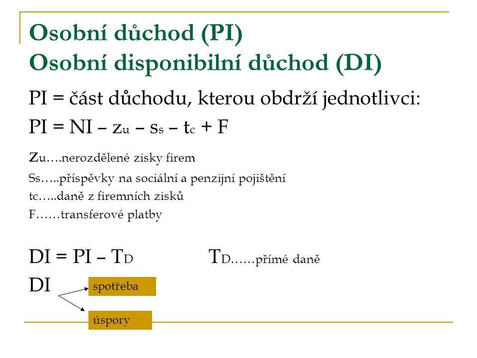 Osobní důchod (PI) Osobní disponibilní důchod (DI)