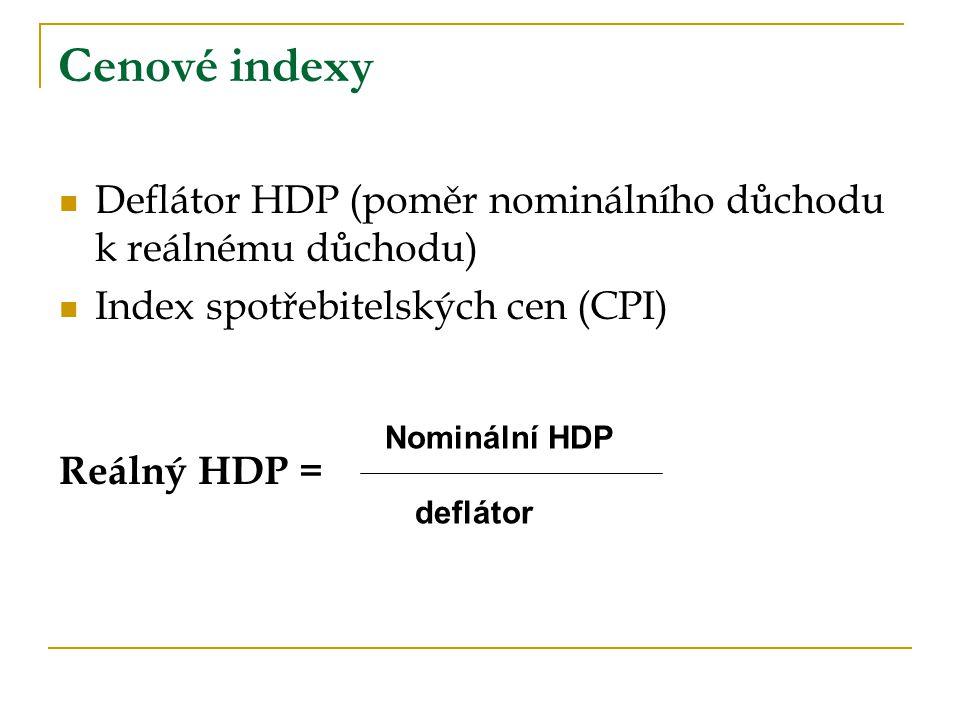 Cenové indexy Deflátor HDP (poměr nominálního důchodu k reálnému důchodu) Index spotřebitelských cen (CPI)