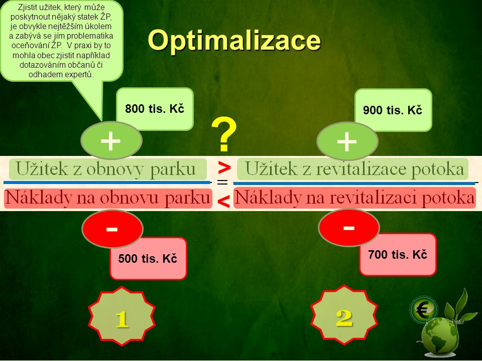 + + - - 1 2 Optimalizace > < 800 tis. Kč 900 tis. Kč
