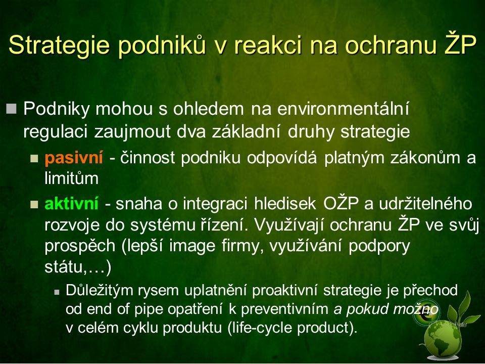 Strategie podniků v reakci na ochranu ŽP