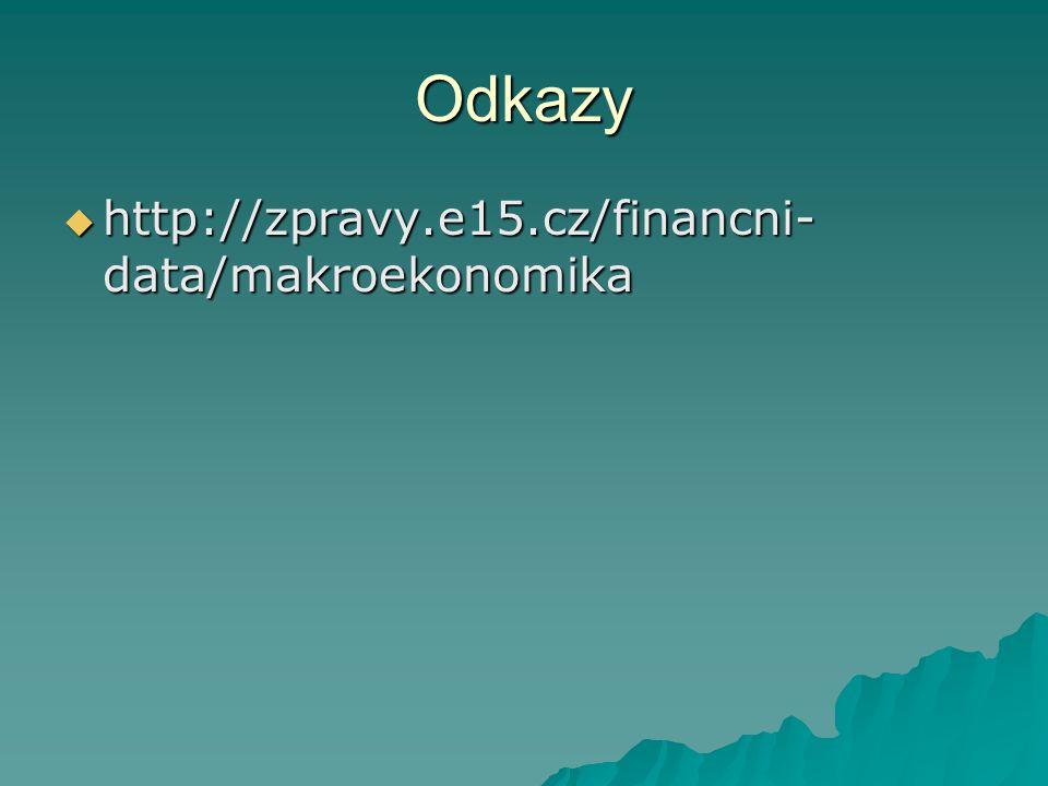 Odkazy http://zpravy.e15.cz/financni-data/makroekonomika