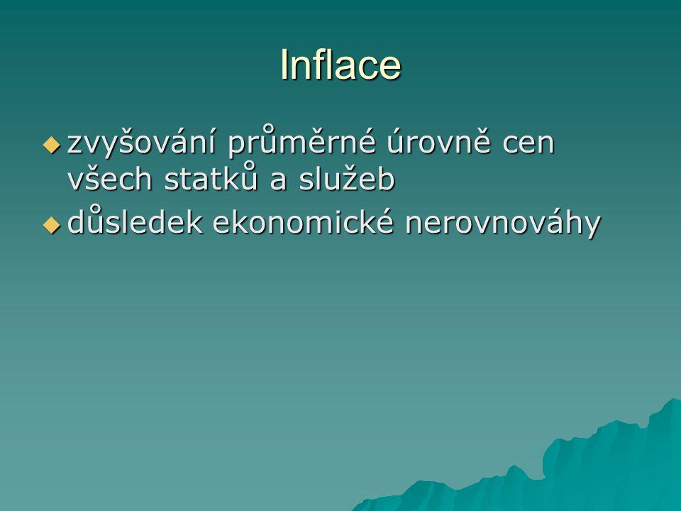 Inflace zvyšování průměrné úrovně cen všech statků a služeb