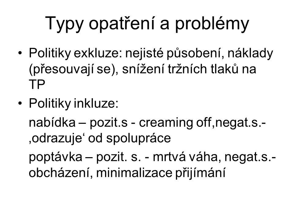 Typy opatření a problémy
