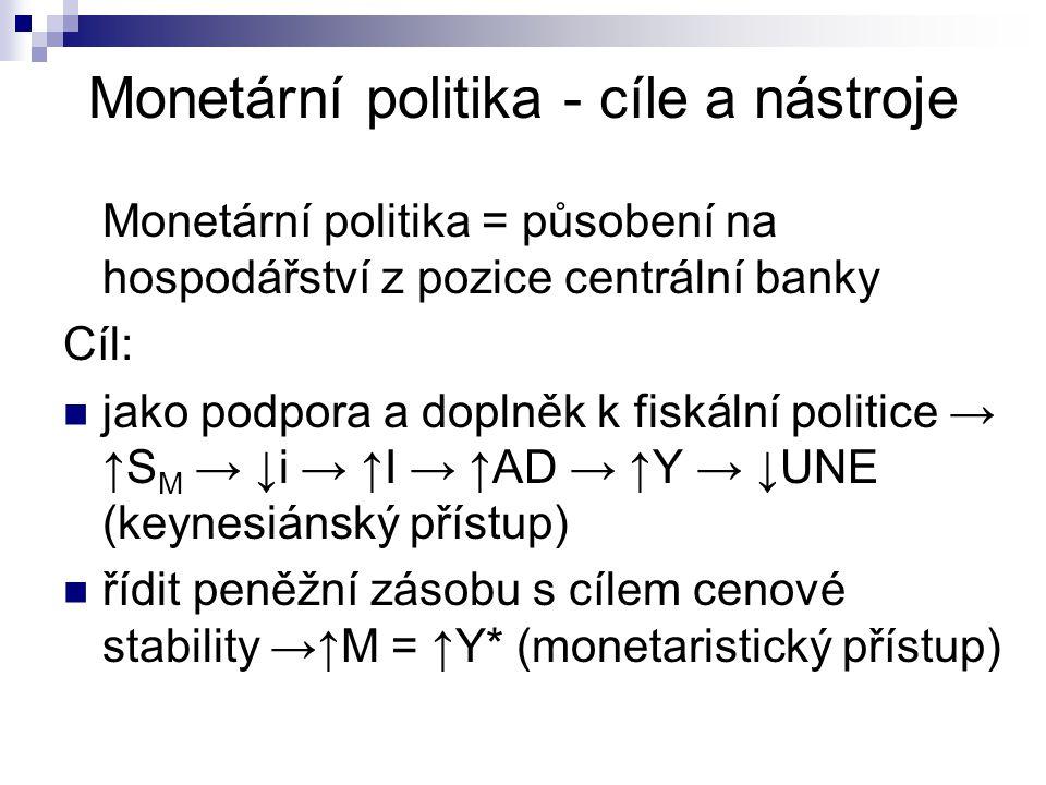 Monetární politika - cíle a nástroje