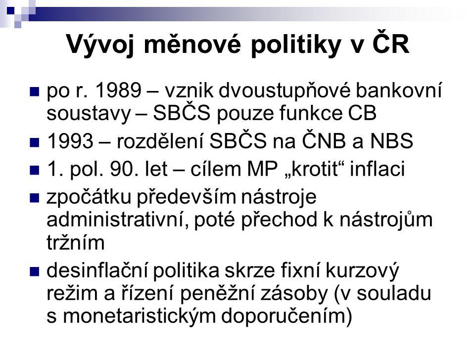 Vývoj měnové politiky v ČR