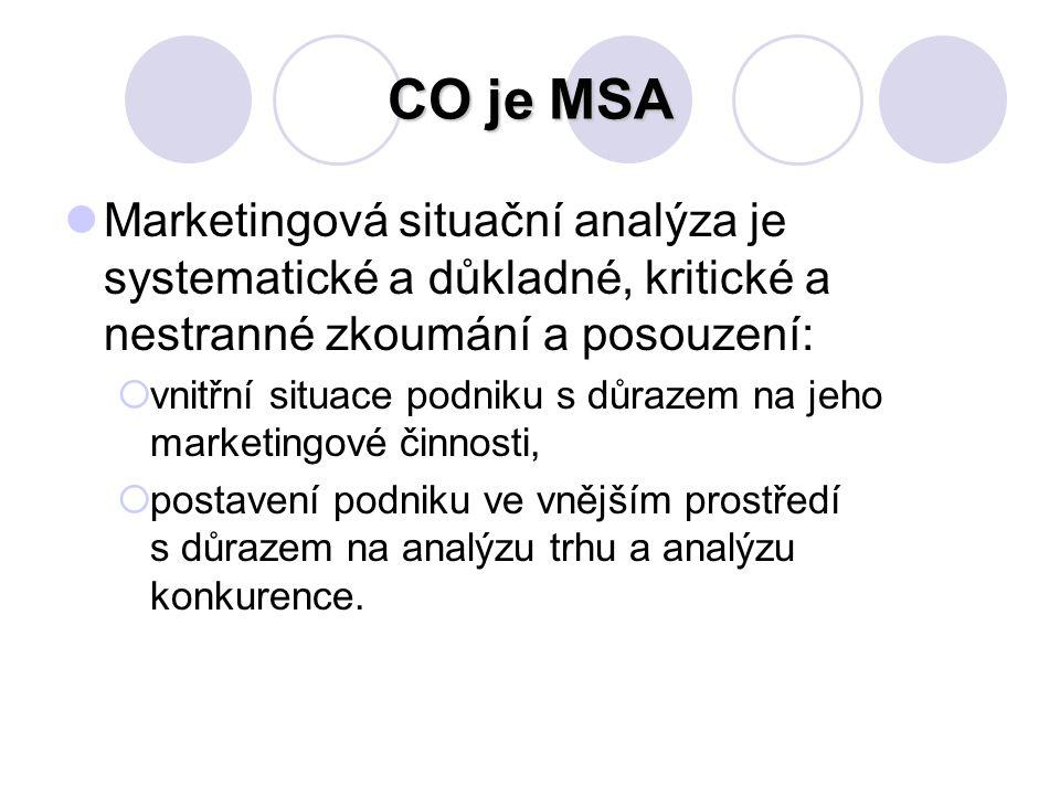 CO je MSA Marketingová situační analýza je systematické a důkladné, kritické a nestranné zkoumání a posouzení: