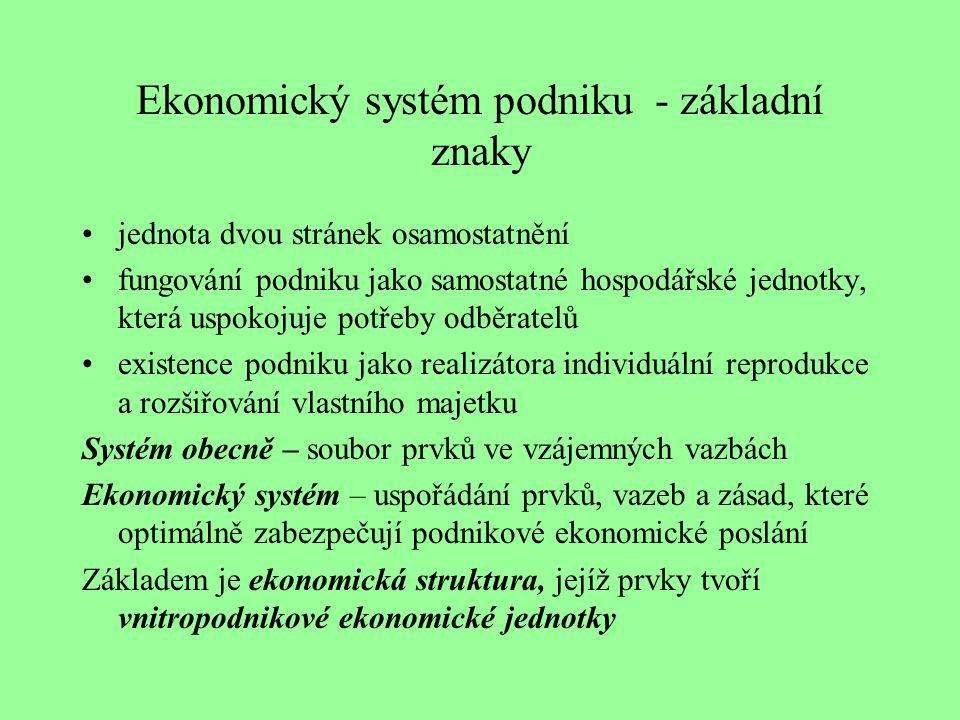 Ekonomický systém podniku - základní znaky
