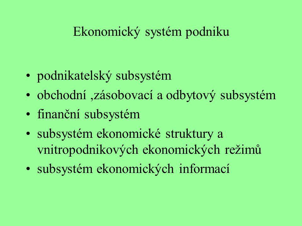 Ekonomický systém podniku