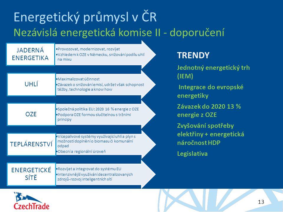 Energetický průmysl v ČR Nezávislá energetická komise II - doporučení