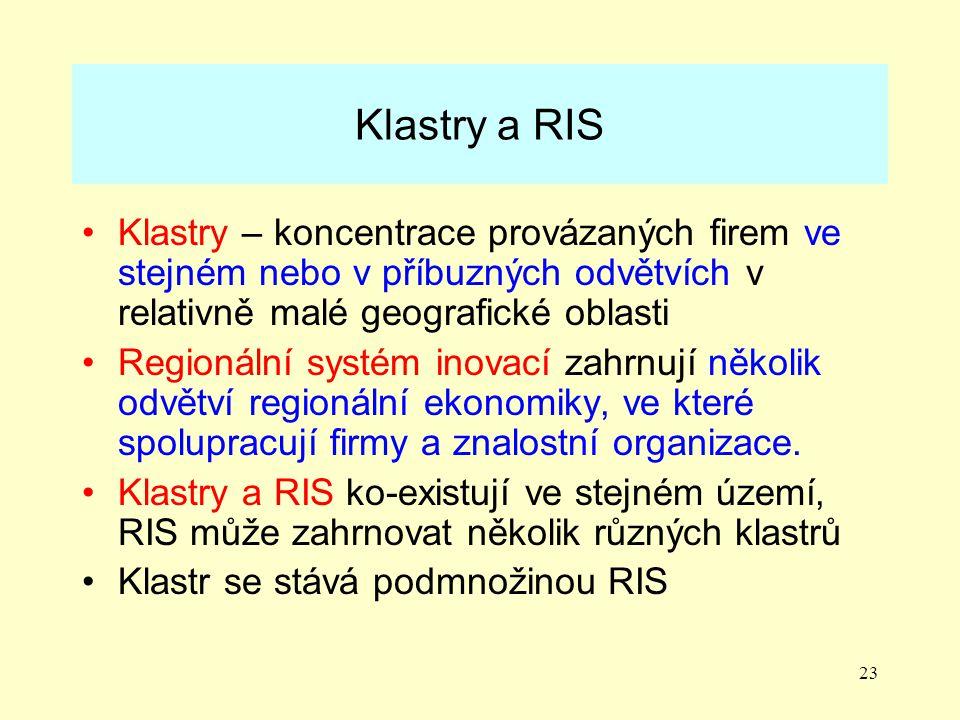 Klastry a RIS Klastry – koncentrace provázaných firem ve stejném nebo v příbuzných odvětvích v relativně malé geografické oblasti.