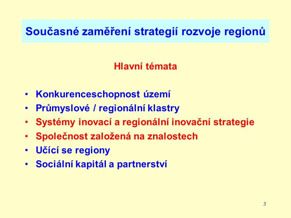 Současné zaměření strategií rozvoje regionů