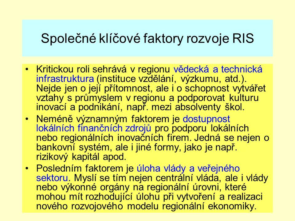 Společné klíčové faktory rozvoje RIS