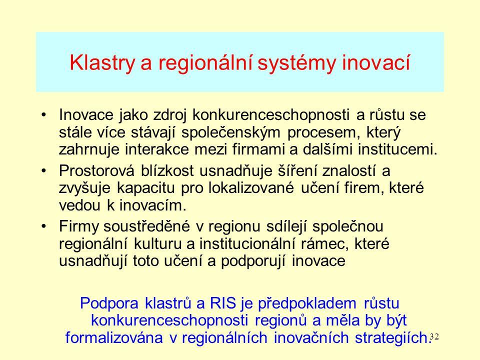 Klastry a regionální systémy inovací