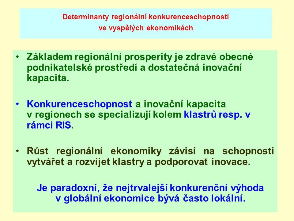Determinanty regionální konkurenceschopnosti ve vyspělých ekonomikách