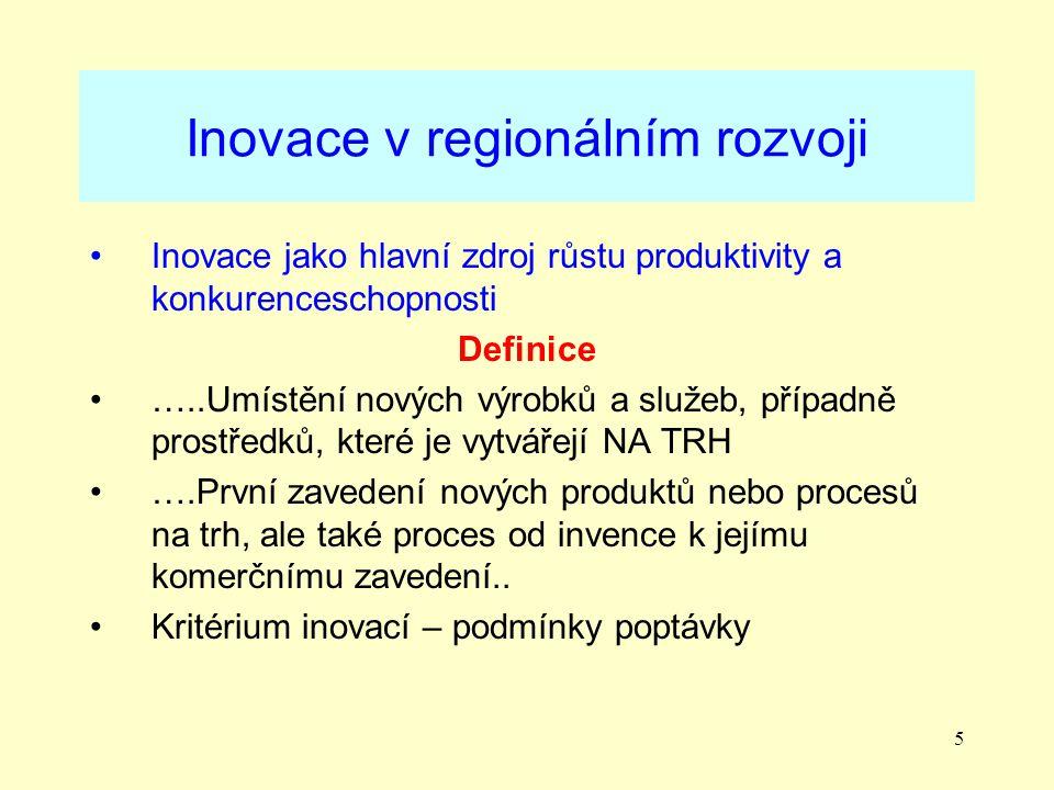 Inovace v regionálním rozvoji