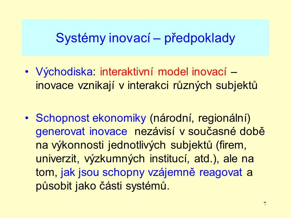 Systémy inovací – předpoklady