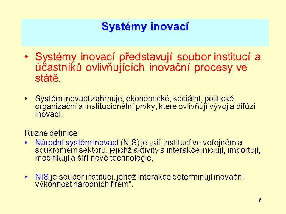 Systémy inovací Systémy inovací představují soubor institucí a účastníků ovlivňujících inovační procesy ve státě.