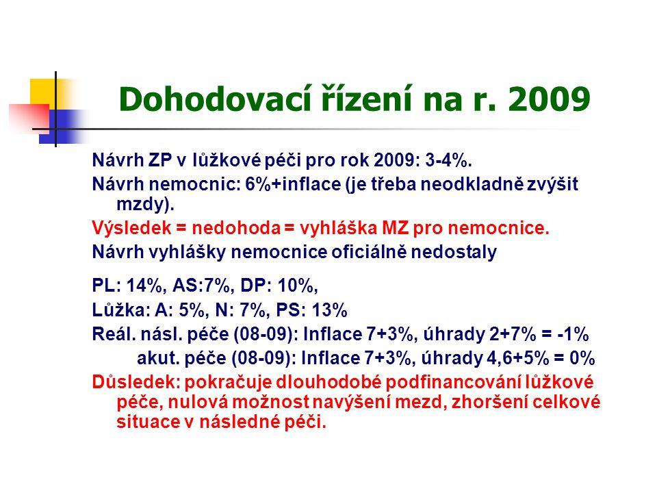 Dohodovací řízení na r. 2009 Návrh ZP v lůžkové péči pro rok 2009: 3-4%. Návrh nemocnic: 6%+inflace (je třeba neodkladně zvýšit mzdy).