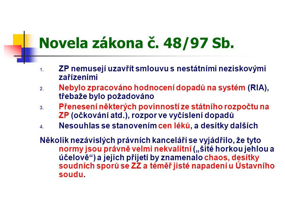 Novela zákona č. 48/97 Sb. ZP nemusejí uzavřít smlouvu s nestátními neziskovými zařízeními.