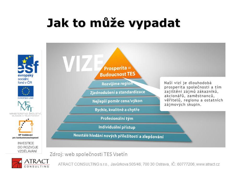 Zdroj: web společnosti TES Vsetín