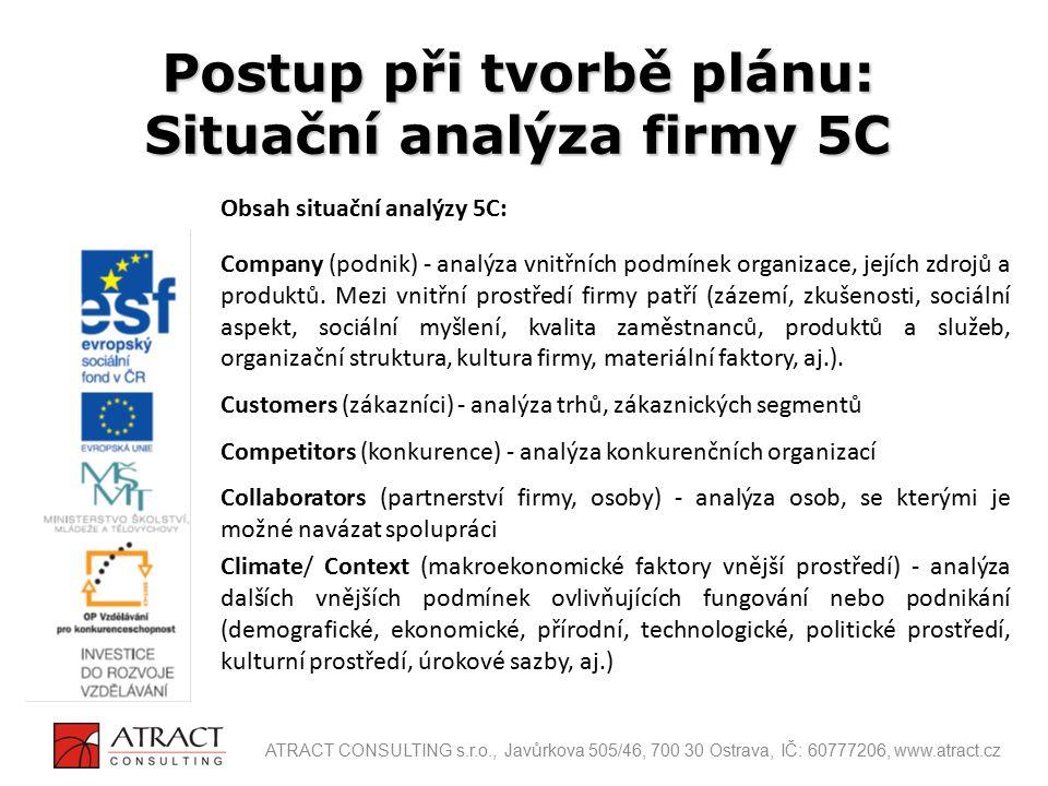 Postup při tvorbě plánu: Situační analýza firmy 5C