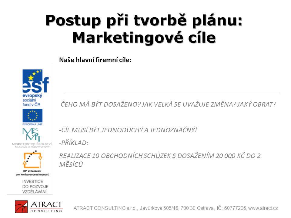 Postup při tvorbě plánu: Marketingové cíle
