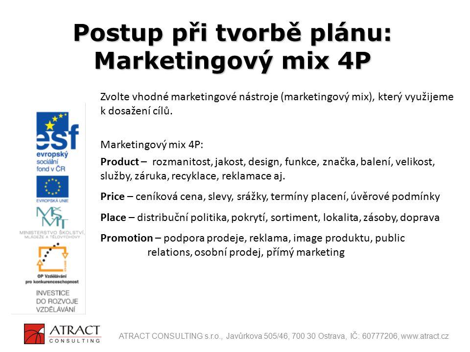 Postup při tvorbě plánu: Marketingový mix 4P