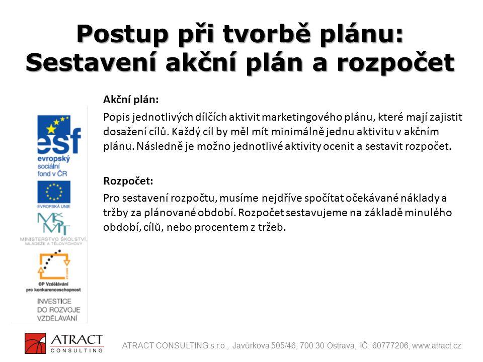 Postup při tvorbě plánu: Sestavení akční plán a rozpočet