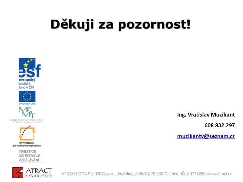 Ing. Vratislav Muzikant 608 832 297 muzikantv@seznam.cz