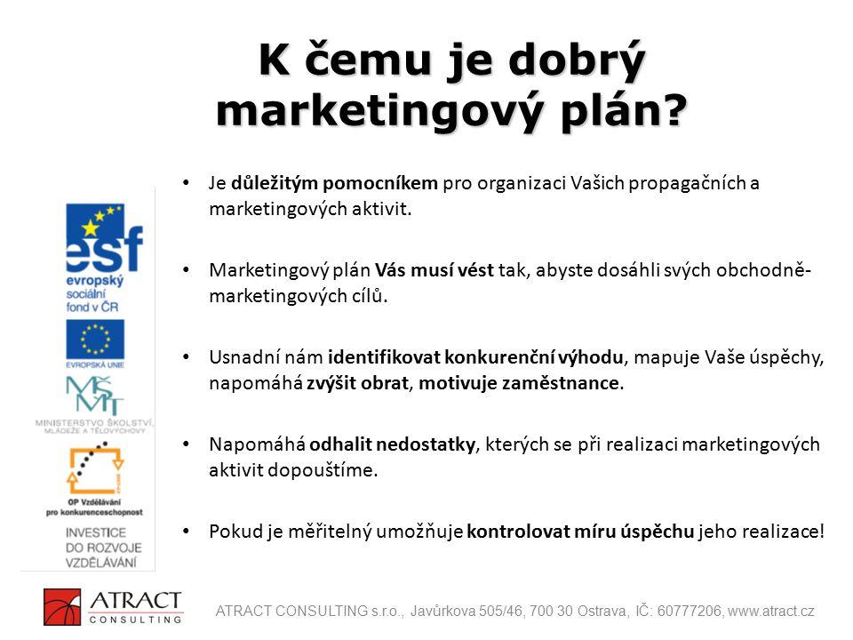 K čemu je dobrý marketingový plán