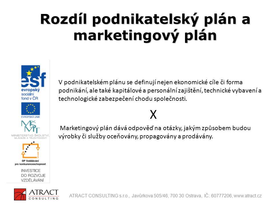 Rozdíl podnikatelský plán a marketingový plán