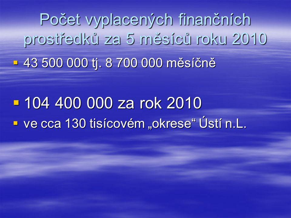 Počet vyplacených finančních prostředků za 5 měsíců roku 2010