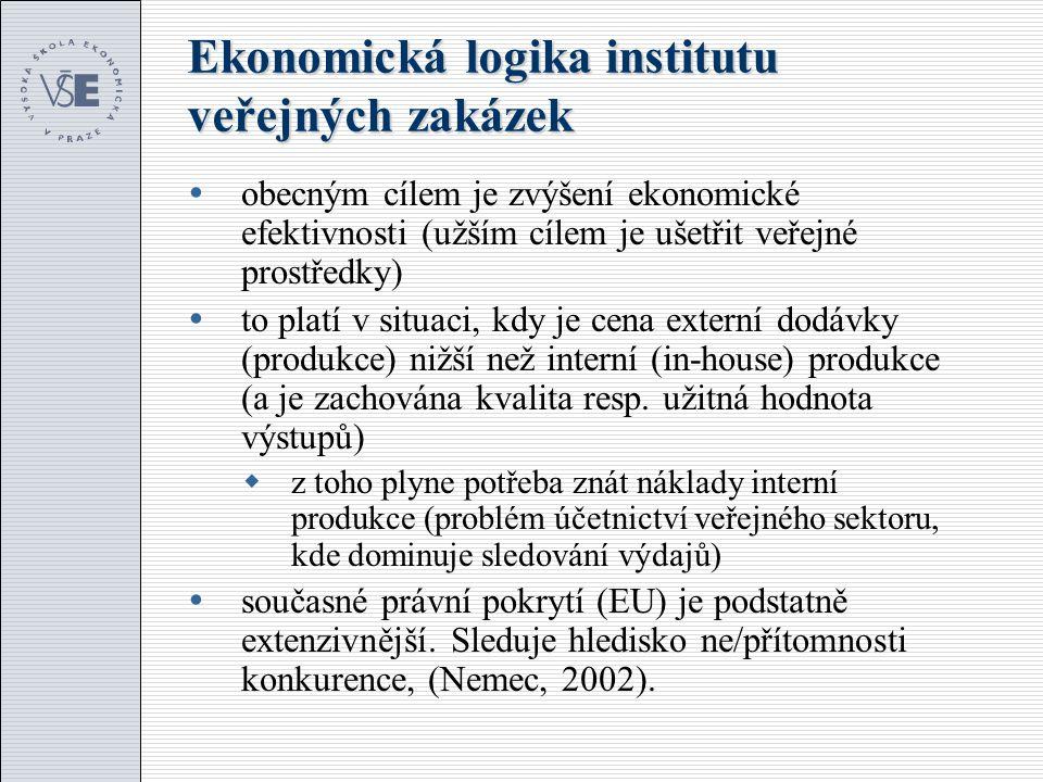 Ekonomická logika institutu veřejných zakázek
