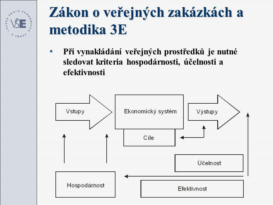 Zákon o veřejných zakázkách a metodika 3E