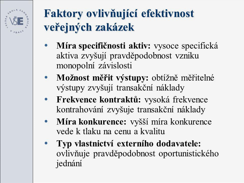 Faktory ovlivňující efektivnost veřejných zakázek