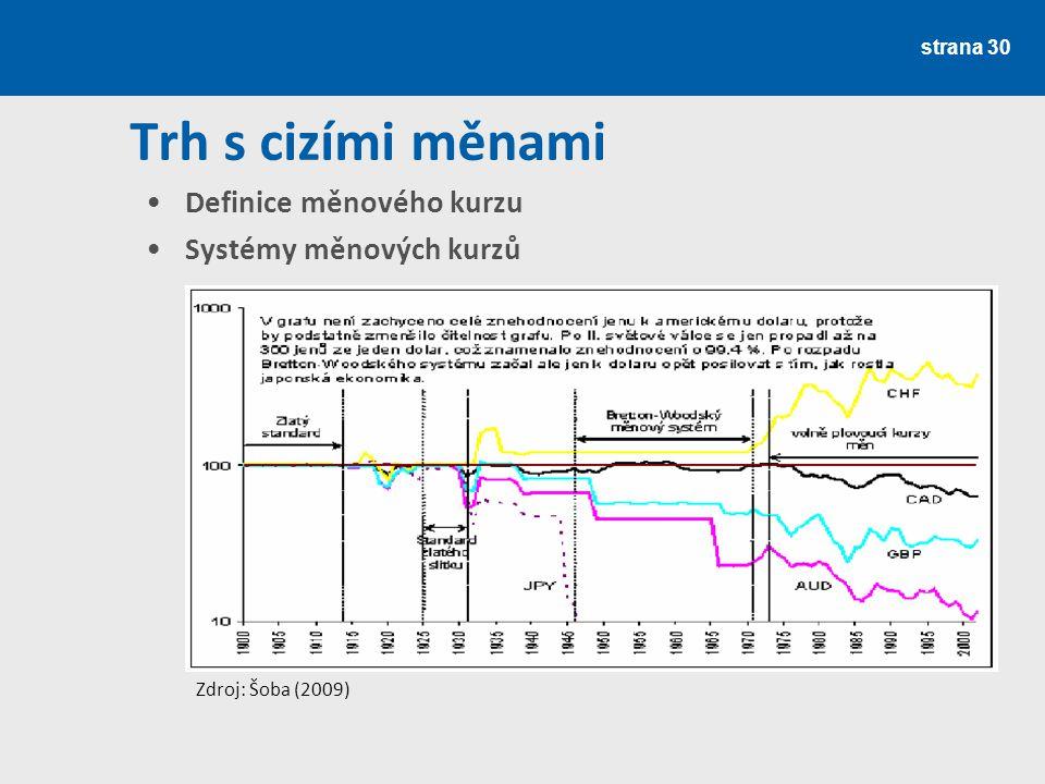 Trh s cizími měnami Definice měnového kurzu Systémy měnových kurzů