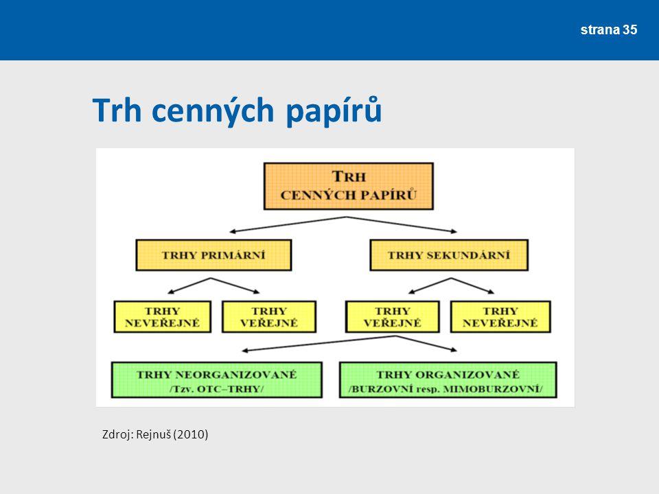Trh cenných papírů Zdroj: Rejnuš (2010)