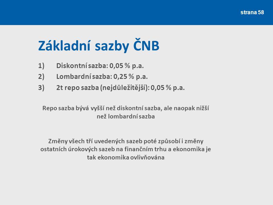 Základní sazby ČNB Diskontní sazba: 0,05 % p.a.