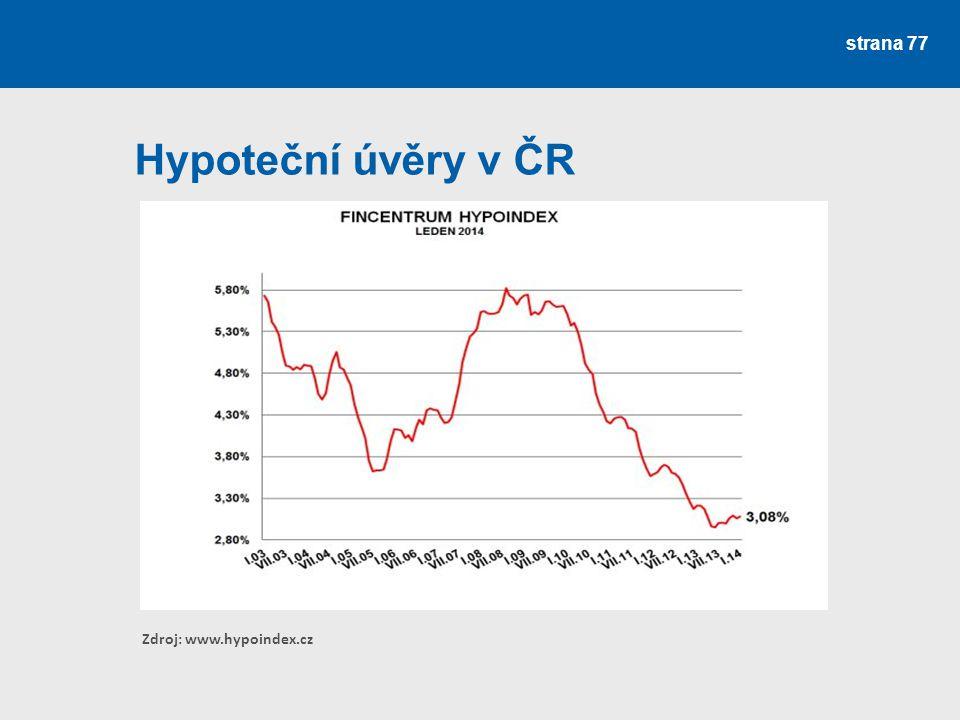 Hypoteční úvěry v ČR Zdroj: www.hypoindex.cz