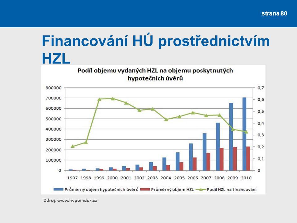 Financování HÚ prostřednictvím HZL