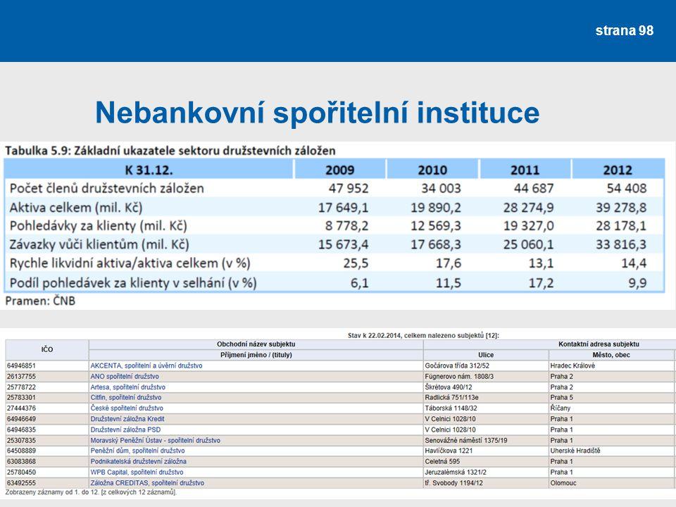 Nebankovní spořitelní instituce